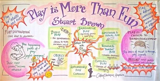 Dr. Stuart Brown on play colleen stevenson graphics -colleenstevensongraphics.com
